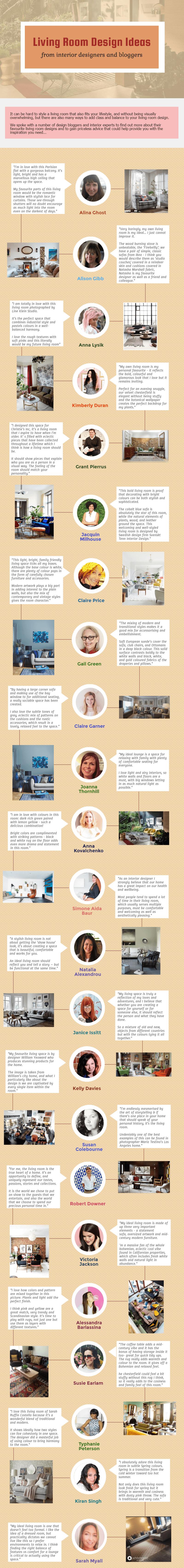INTERIOR DESIGNERS & BLOGGERS ON LIVING ROOMS DESIGN IDEAS (INFOGRAPHIC)
