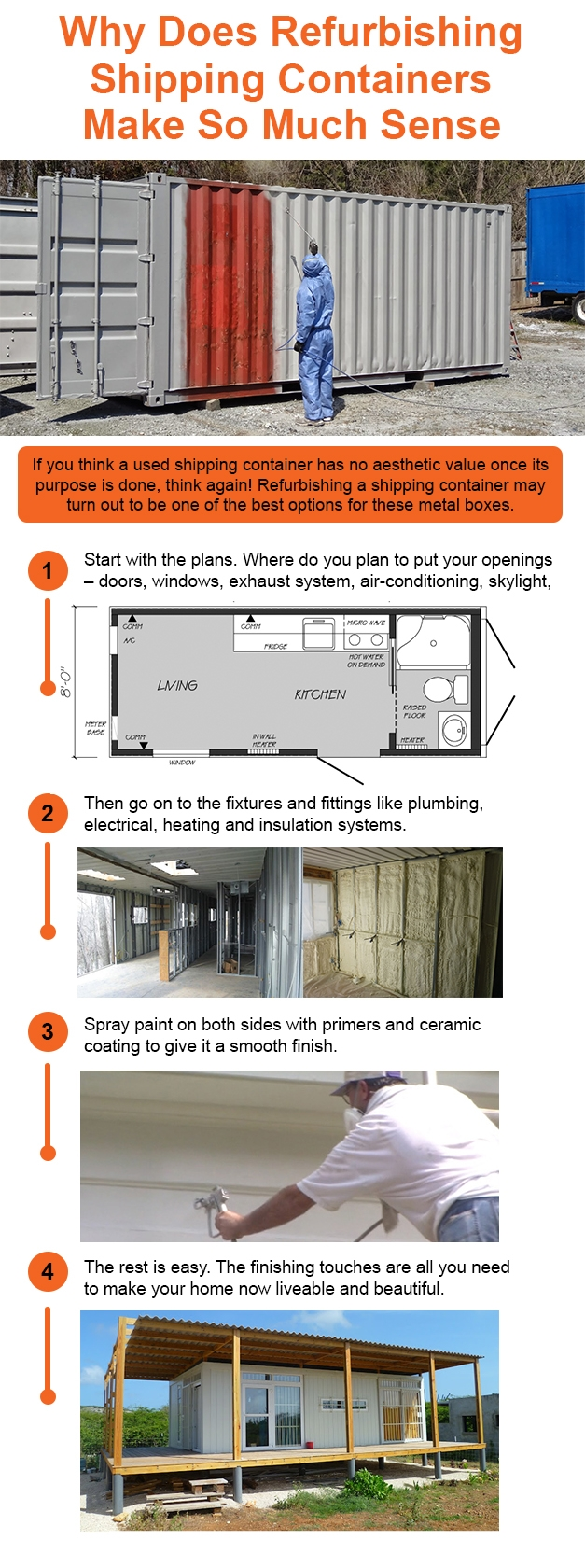 Modern Ideas On How To Refurbish Shipping Containers To Make A House