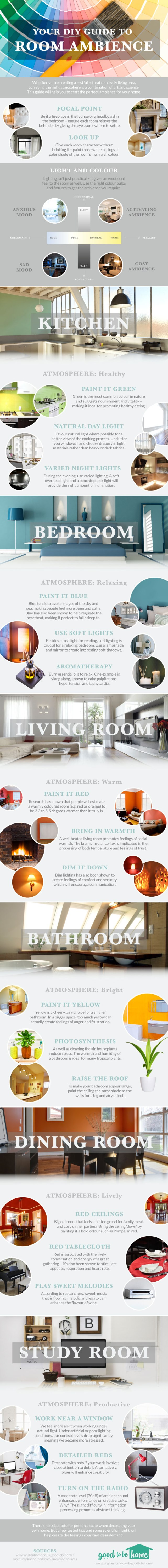 Your DIY Guide to Room Ambience