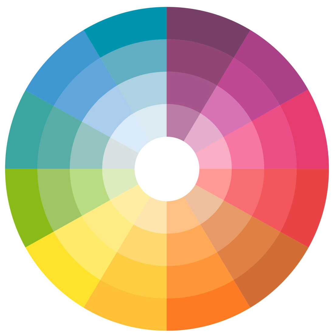 How to Plan Your Colour Scheme