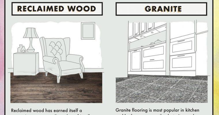 Flooring ideas cheatsheet
